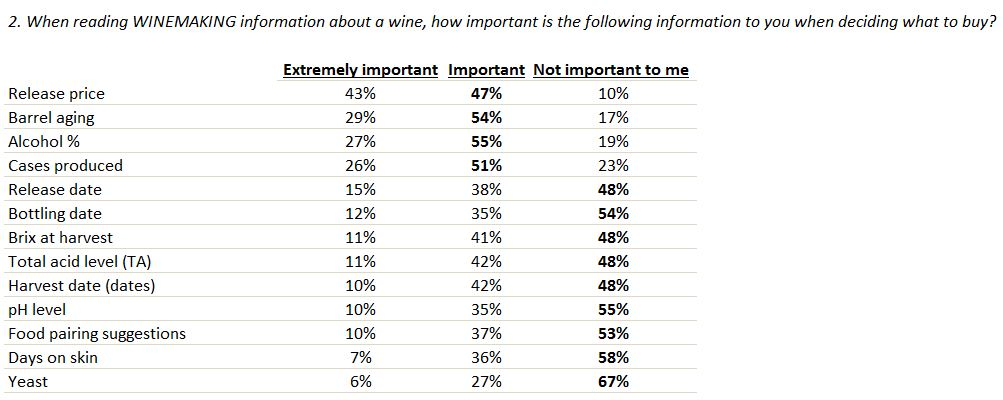 Wine Review Source Chart.